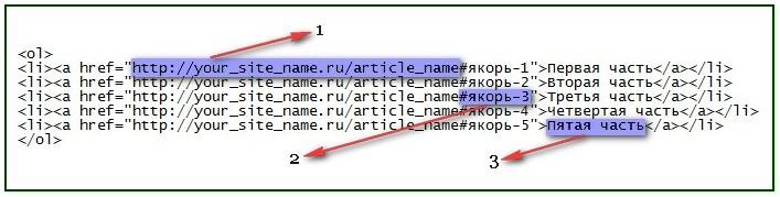Пояснения к коду оглавления